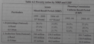 poverty ratios by mrp and urp