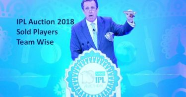 IPL Auction 2018 Sold Players team Wise
